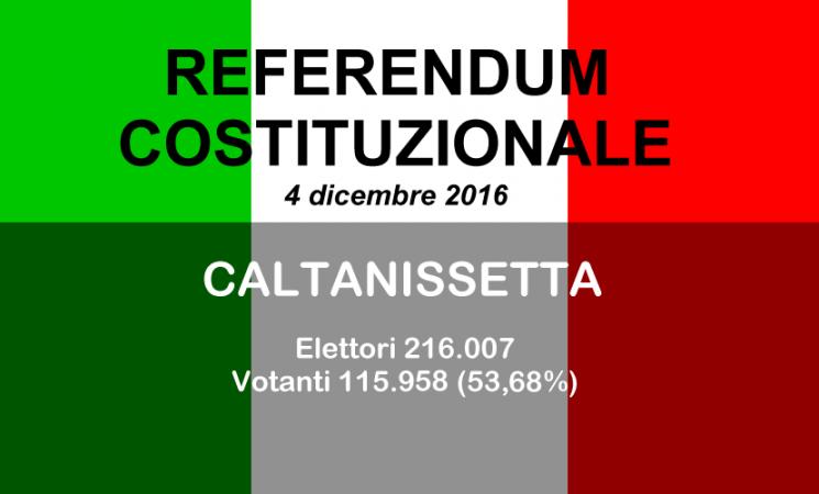 Referendum, quasi un nisseno su due non ha votato: segno di un profondo distacco dalla politica e dalle istituzioni